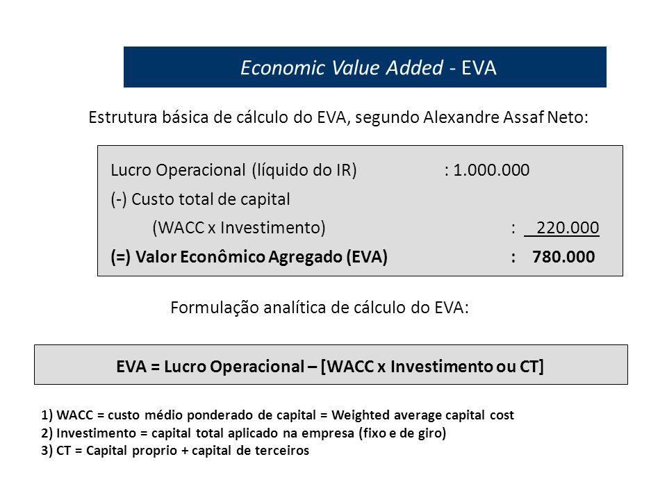 EVA = Lucro Operacional – [WACC x Investimento ou CT]